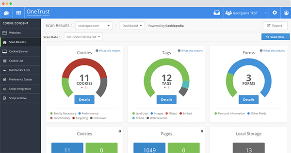 cookiepro dashboard