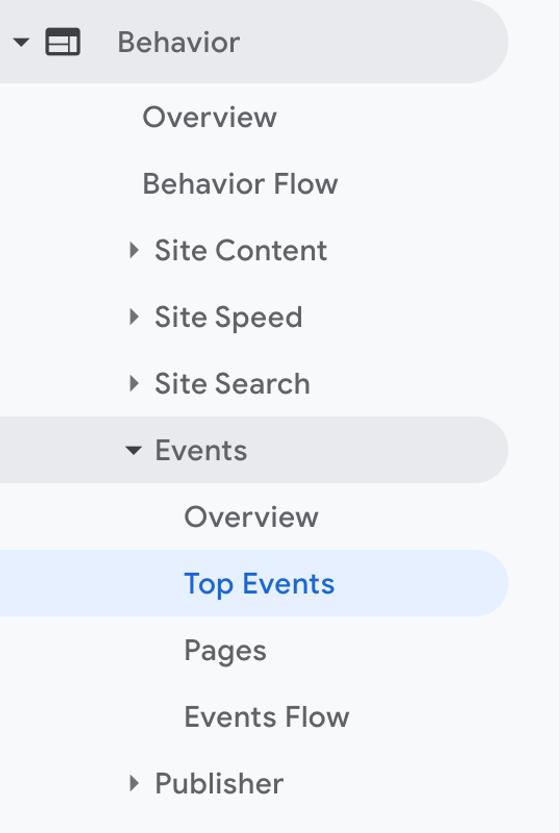 CookiePro Google Analytics Top Event